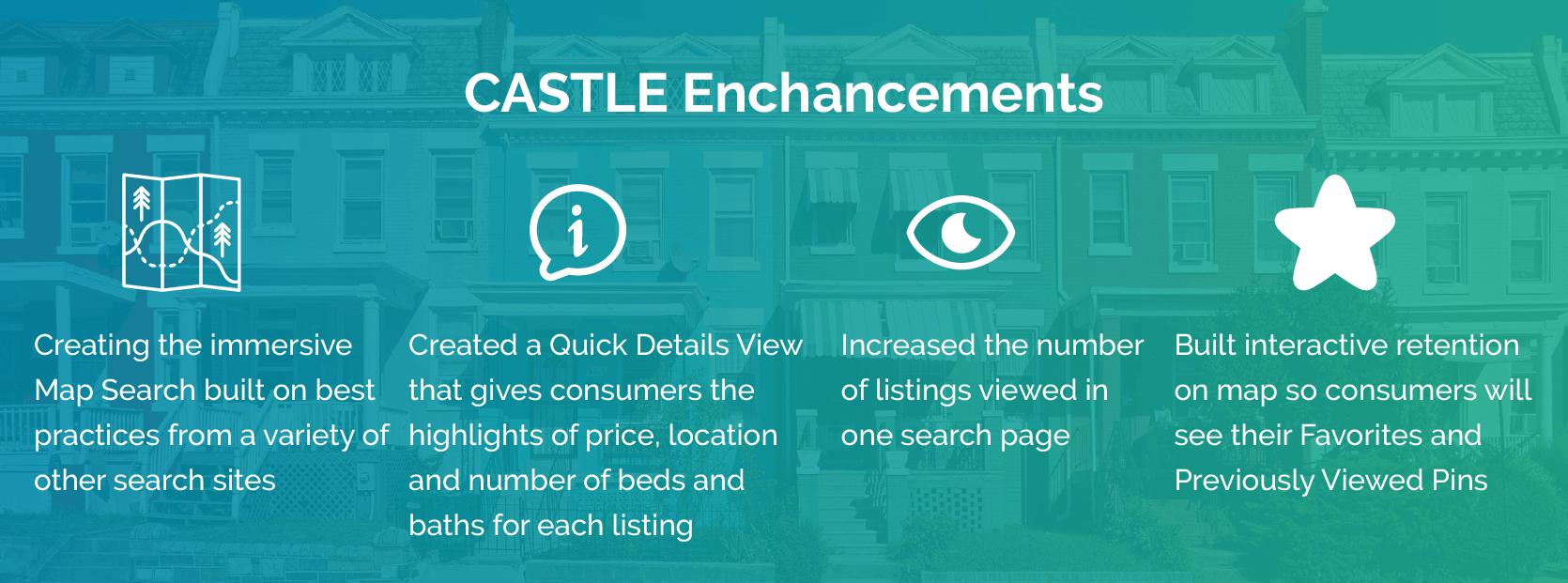 Castle-enhance