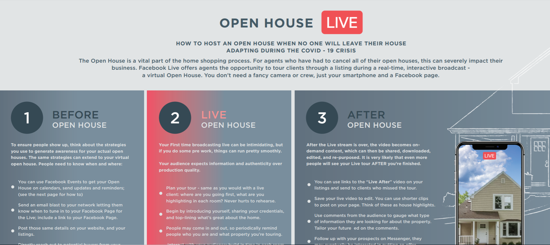FB Open House Live