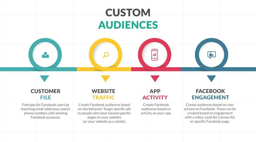 custom_audience.png