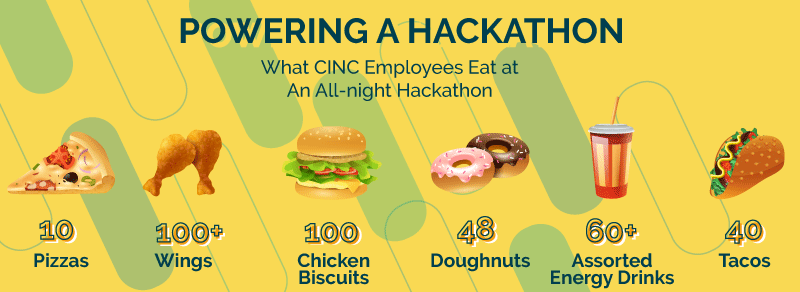 hackathon_update